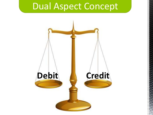 Dual Aspect Concept Archives - Fundamentals of Accounting