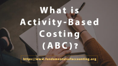 What is Activity-Based Costing (ABC)