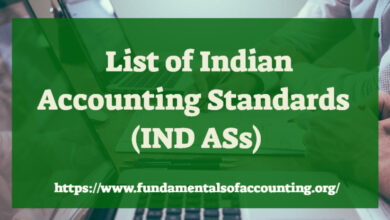 list of Indian accounting standards